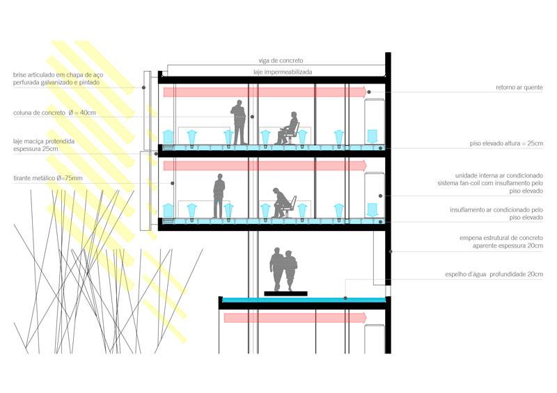 diagrama_construtivo_800