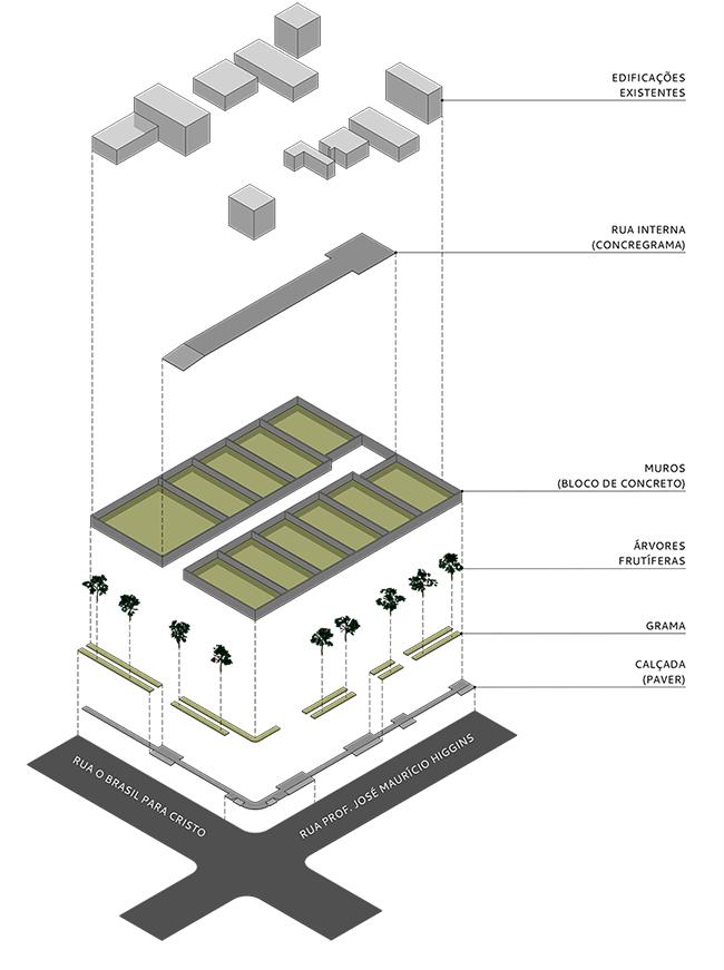 Esquema de urbanização da Sociedade Barracão